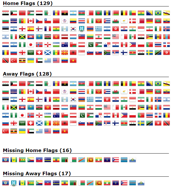 Stewie flags.png